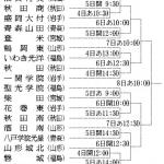 青森県勢3校、2回戦から登場 春季東北高校野球