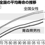 青森市と県病に40億円 寄付!@2018.7.30ニュース