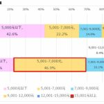 トレンドExpress「中国SNSデータ」から「お花見シーズン」の中国訪日客の動向を分析!