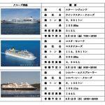 「2019青森港クルーズ豪華客船」寄港予定まとめ!初寄港のクルーズ客船 7船含め(合計27回)!